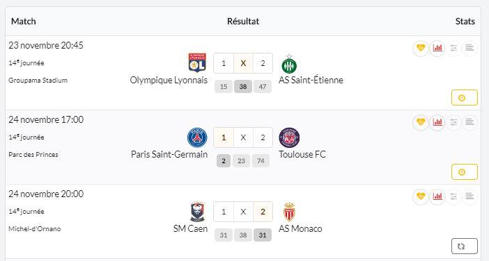 Pronostics Ligue 1 1x2