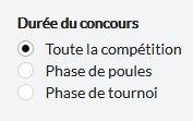 Contest duration